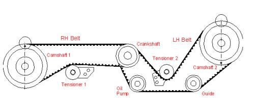 Subaru 2 5l Timing Belt Replacement on Subaru Legacy Timing Marks Diagram