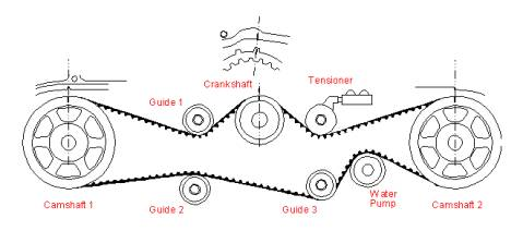 Subaru 2 0 Engine Diagram on wiring diagram mitsubishi galant v6