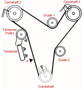 Ford Spark Plug Wiring Diagram 4 6 in addition 1995 Jeep Wrangler 4 0l Serpentine Belt Diagram likewise Ford F150 Triton Firing Order 70 additionally Free Wiring Diagram 1999 Cougar furthermore 1996 Buick Skylark 2 4l Serpentine Belt Diagram. on ford 4 6l v8 engine diagram