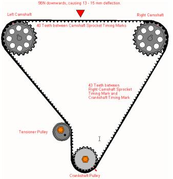Mel on 1998 Nissan Pathfinder Timing Belt Diagram